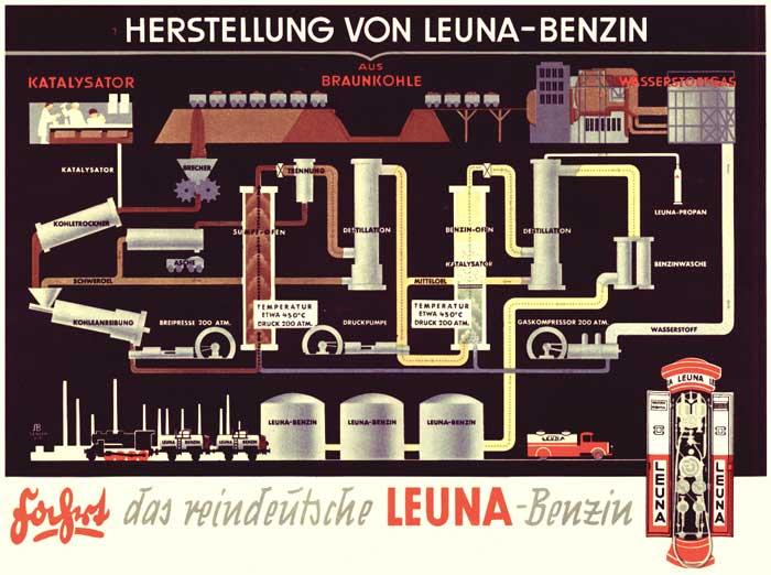Leuna Benzin