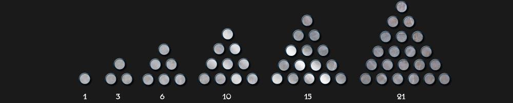 pyramid numbers